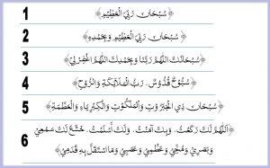 Kumpulan Doa Bacaan Doa Ruku